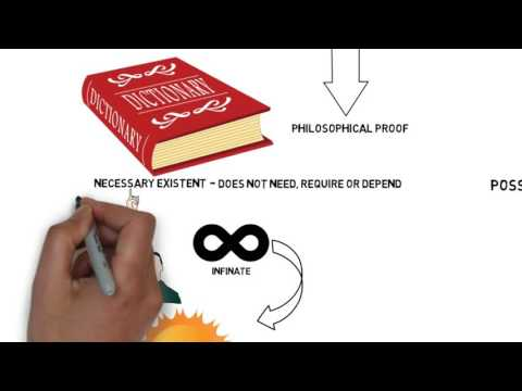 How to prove the existence of God, the simple philosophical way - English